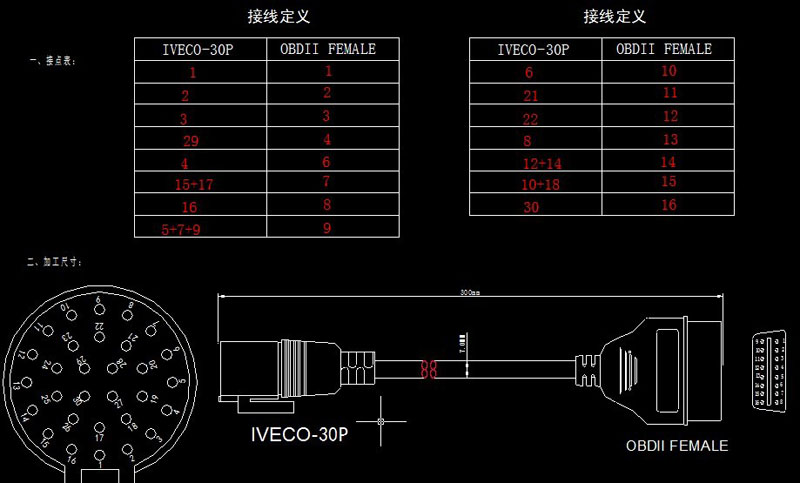 Iveco 30pin For Iveco Truck Diagnostic Interface Iveco